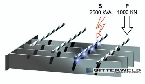 gratare metalice electroforjate (SP)